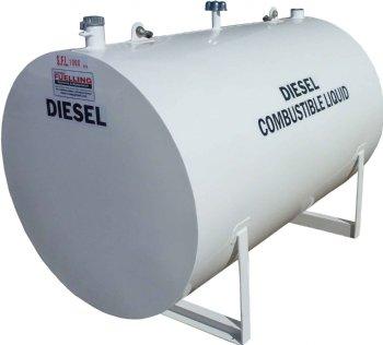 1000 litre onground diesel tank. Black Bedroom Furniture Sets. Home Design Ideas